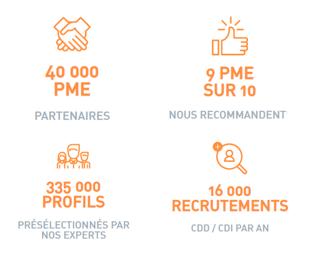 40 000 PME-1