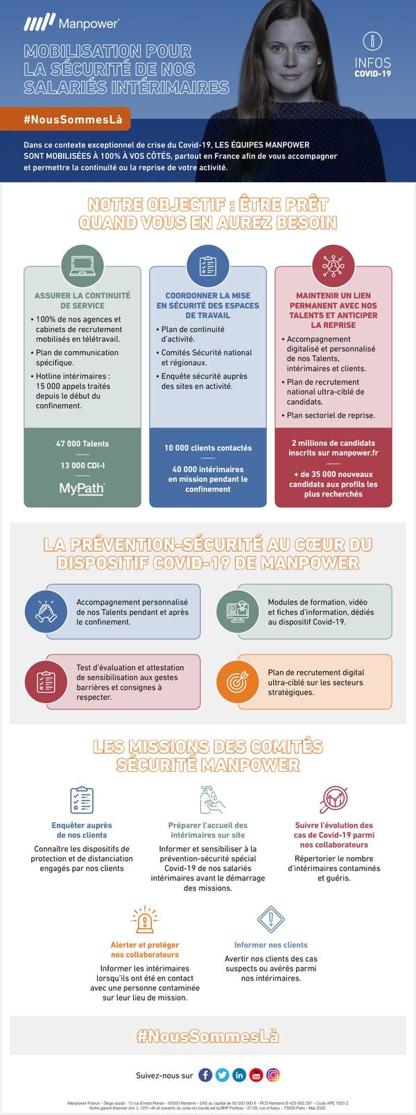 Infographie_La-sécurité-intérimaire_v3-1200px